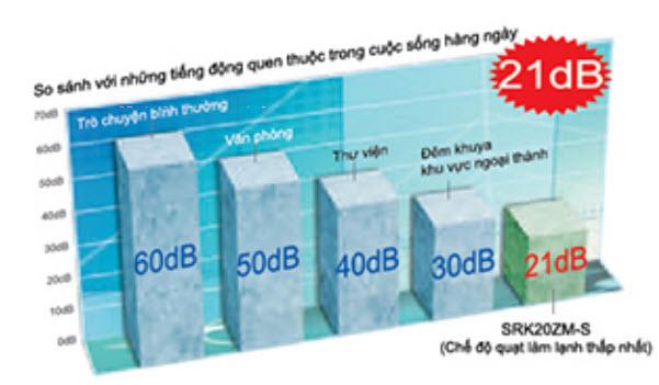 dan lanh yen tinh mitsubishi heavy - Dàn lạnh điều hòa multi Mitsubishi Heavy treo tường 9000BTU SRK25ZSS-W5